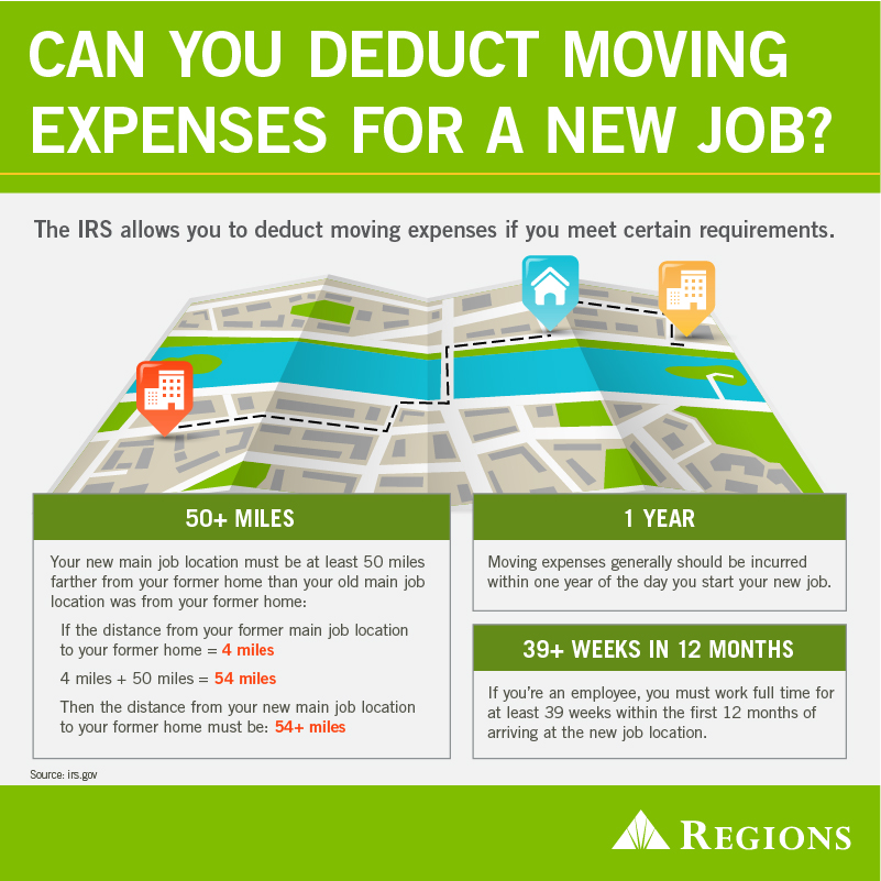 Moving Expense Infographic