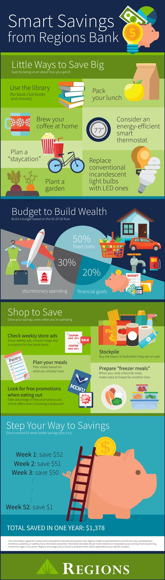 4 Smart Saving Tips Infogrpahic