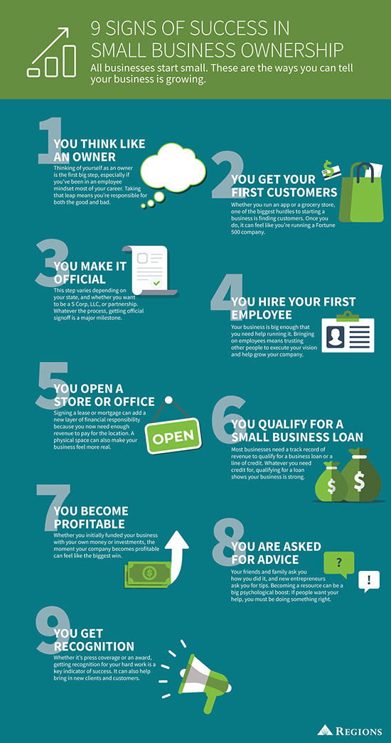 success in small business infographic