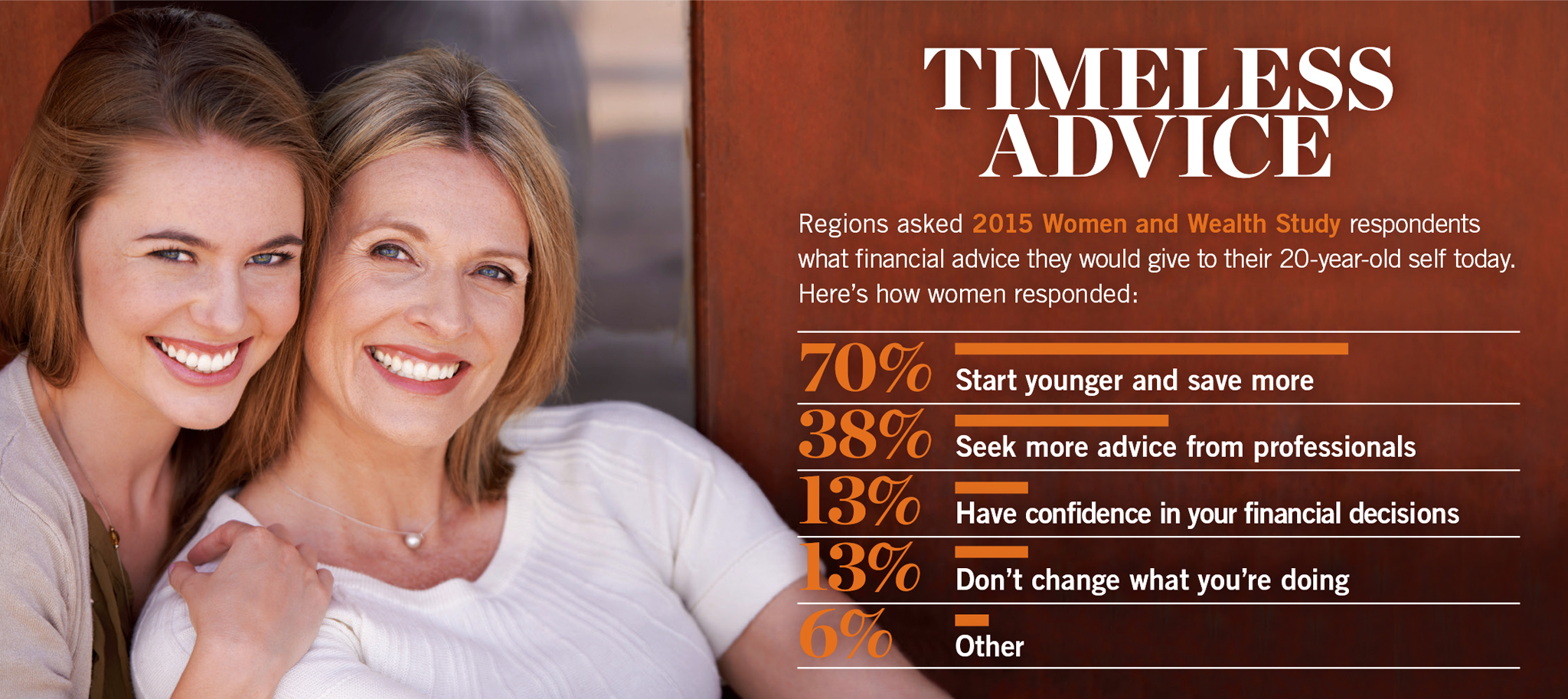 Infografía sobre el asesoramiento sin edad
