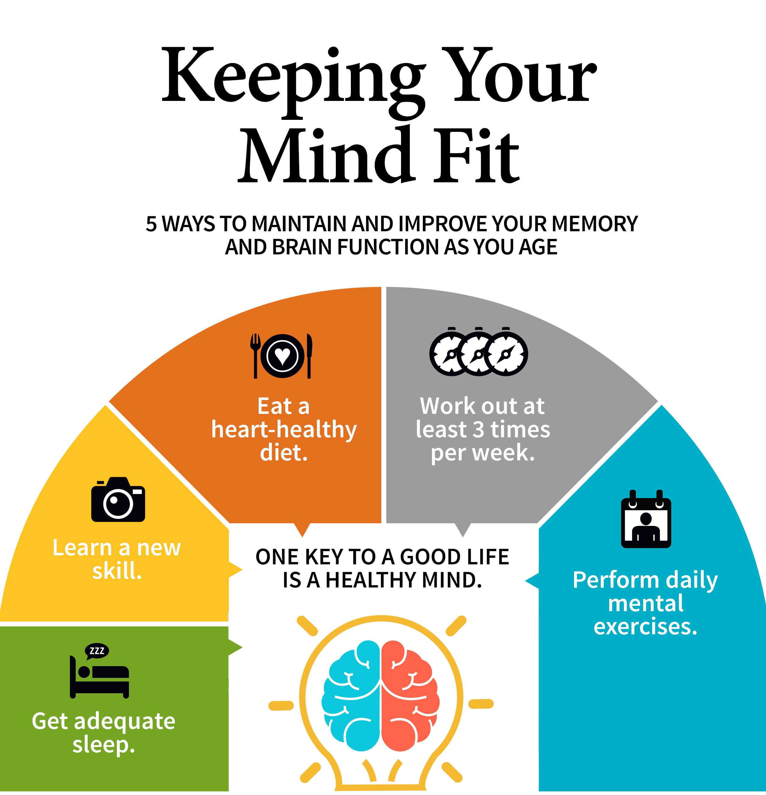 Keeping you mind fit infographic