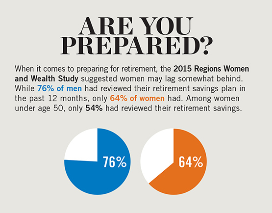 Women and Wealth: Are You Prepared?