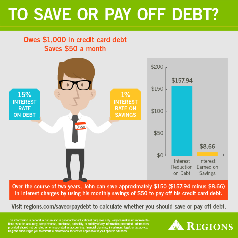 better to save or pay off debt infographic