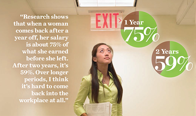infographic about women's salary when a woman comes back to work